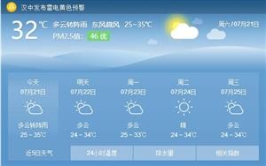 汉中气象发布雷电黄色预警信号