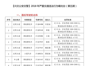 【兴文公安交警】2018年严重交通违法行为曝光(第五期)