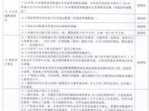 寻乌又成交一宗居住用地,楼面价约1714元/�O,赣州蓝湾半岛房地产竞得!