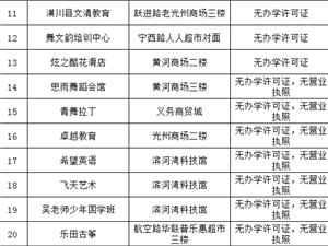 """潢川这150家教育培训机构变成""""黑名单""""被曝光!"""