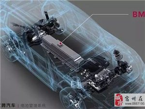 三擎四驱有何魅力?百公里综合油耗2.2L