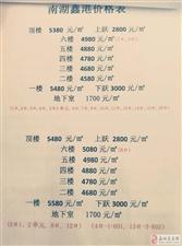 大家关注南湖鑫港房价,看看怎么样,值得买不