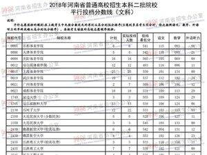 2018年河南高招二本投�n�出�t,多所高校公布分�稻�