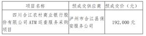 四川合江农村商业银行股份有限公司 ATM巡查服务单一来源采购预成交公告
