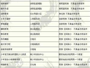 """新濠天地赌博网址县校外培训机构""""黑名单""""曝光"""