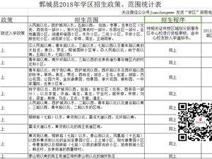 鄄城城�^校�^��片及菏�墒懈骺h�^�x�战逃�招生入�W有�P政策�R�