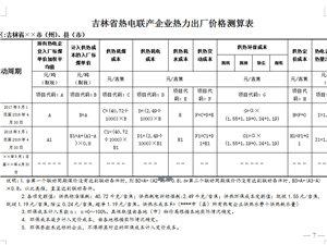 【城事】吉林省供热价格要涨?这个文件与每个白城人都有关!