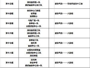 """信阳市""""全民健身日活动潢川县分会场-暨健身气功展示交流大会即将开始.."""
