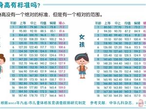 吕梁市汾阳医院举办儿童生长发育义诊活动