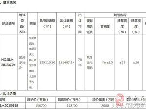 突发:溧水挂地!最高限价楼面价达9806元/!新地王要来