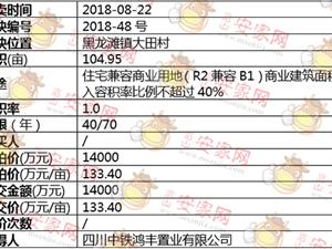 豪气!中铁置业4.2亿拿下黑龙滩三宗住宅兼商业用地