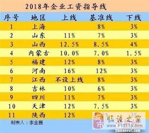 2018年涨薪表出炉,11省份公布工资指导线,陕西能涨这么多...