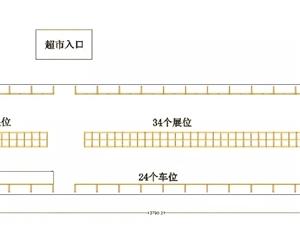 关于举办潢川县第二届家居建材、汽车展销会的公告