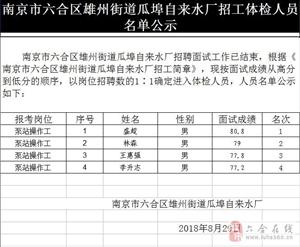 南京市六合区雄州街道瓜埠自来水厂招工体检人员名单公示