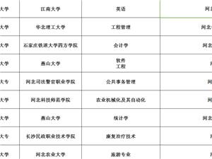 2018年度河北省统一战线泛海助学行动受助学生拟定名单