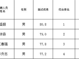 南京市六合区雄州街道瓜埠自来水厂拟聘用人员名单