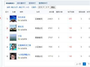 【福利】邻水信息港论坛8月份优秀网友名单出炉!快来看看有谁!