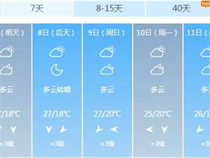 冷空气杀到桐城!最低温跌到18°C!还有一个重要提醒!