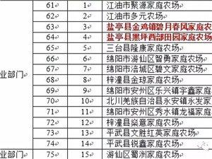 """恭喜!!盐亭县两家家庭农场喜获""""四川省家庭农场省级示范场""""称号!"""