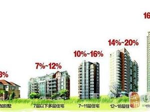 买房的时候,公摊面积是越小越好吗?这个问题多数人都很迷糊