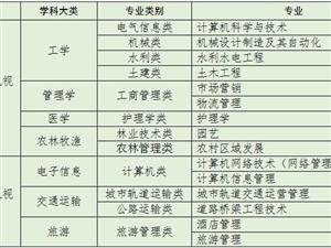 好消息!政府资助读大学!郑大、黄淮学院等14所高校招1.2万农民工
