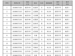 临县2018年公开招聘高中教师公告