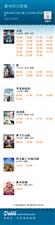 【电影排期】10月7日排期  看电影 来恒大