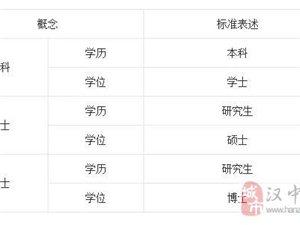 2019汉中国考职位表发布时间
