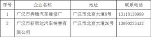 广汉市交通运输管理处关于机动车排放污染治理维修企业(M站)名单的公告