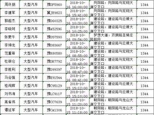 10月份闯禁行大货车曝光