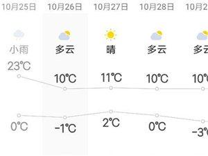 乐行户外(264870265)10月27日(星期六)活动公告: