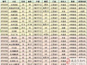 建设美丽新葡京网址-新葡京网站-新葡京官网、海量房源推荐!