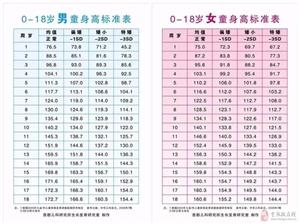 """张掖市人民医院儿科""""矮身材儿童生长发育迟缓""""义诊通知"""