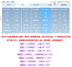桐城气温暴降10℃!降雨持续影响安徽!