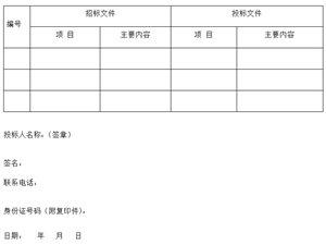 华夏花城桃园住宅室外铺装工程,现对外公开竞标(内附详细招标文件)..