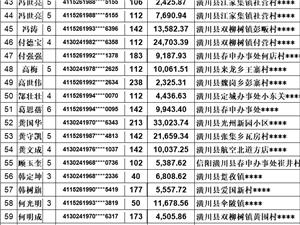 澳门威尼斯人娱乐场网址县农行信用卡催收通告