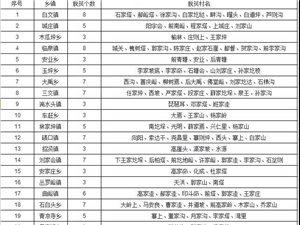 临县:2018年贫困村退出的公告