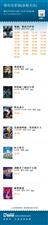 万博manbetx客户端苹果横店电影城11月14日影讯