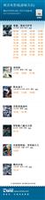 万博manbetx客户端苹果横店电影城11月15日影讯