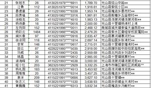 光山县农行信用卡催收通告