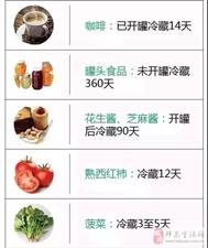冰箱里的肉冻多久就不能吃了?一张表总结得清清楚楚!