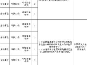 丰都县面向社会招聘教师啦!60个名额,千万不要错过!