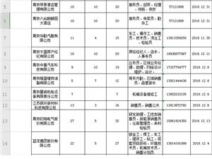 六合区人力资源市场招聘交流会通告11月29、30日