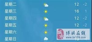 博兴明天进入零下!新一股冷空气来临,下周温度你绝对想不到!