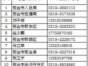 最新!邢台市拖欠农民工工资举报投诉电话公布!看看清河县电话是多少