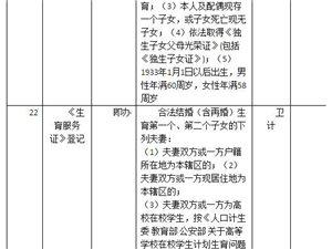 附件:场镇社区综合服务窗口办理的便民服务清单