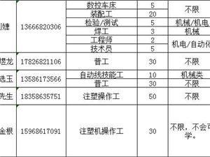 """2018""""浙江―""""海西州就�I扶����f作��稣衅��在德令哈市中心�V��"""