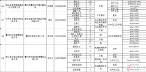 """2018""""浙江―""""海西州就业扶贫劳务协作专场招聘会在德令哈市中心广场"""