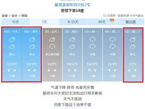最新!桐城气温将大跌至2度!