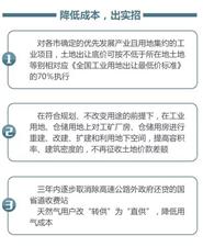 全是干货!一图看懂山东支持民营经济高质量发展35条(全文)